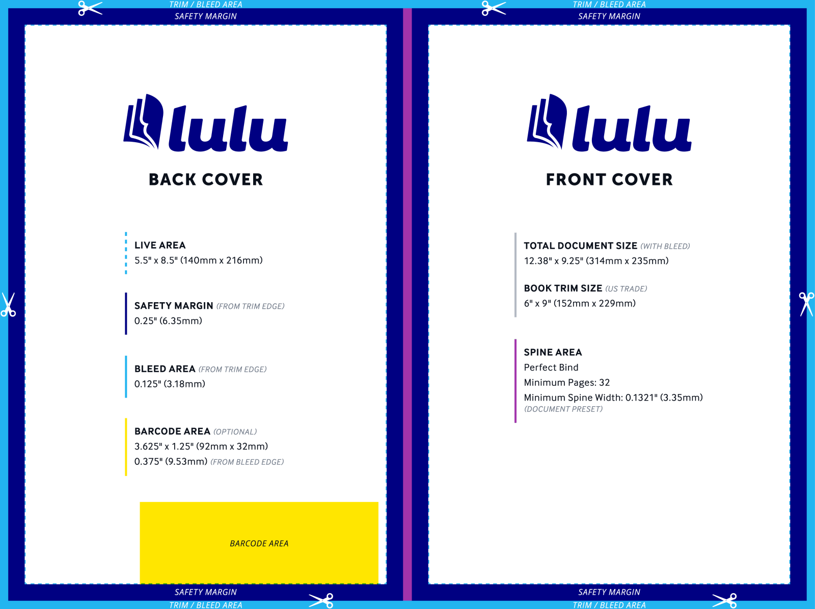 Lulu US Trade Cover Template