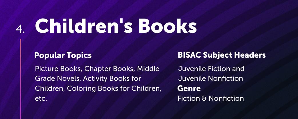 Children's Book Lulu Bookstore Category