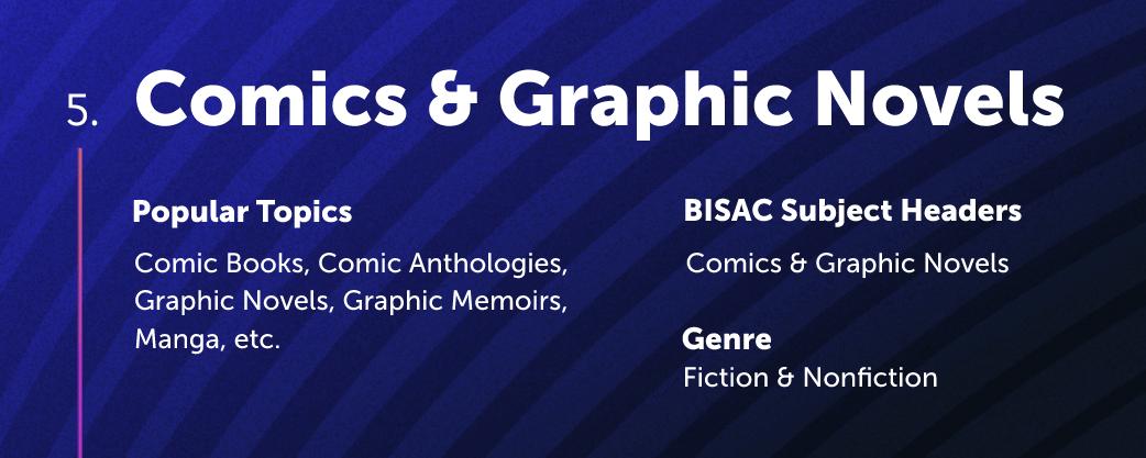 Comic & Graphic Novels Lulu Bookstore Category