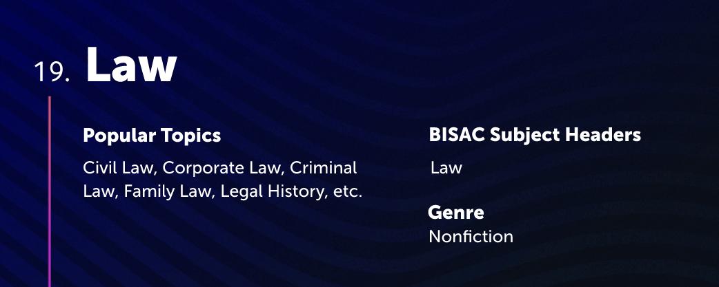 Law Lulu Bookstore Category