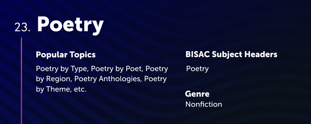 Poetry Lulu Bookstore Category