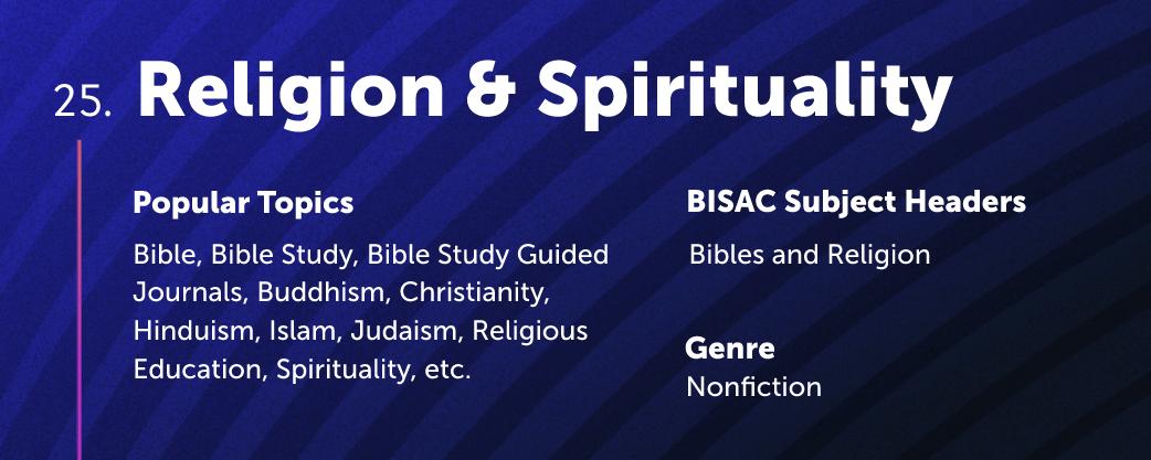 Religion & Spirituality Lulu Bookstore Category