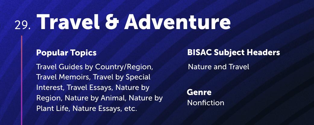 Travel & Adventure Lulu Bookstore Category