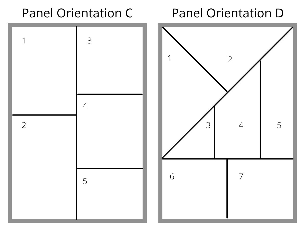 Panel Examples C and D