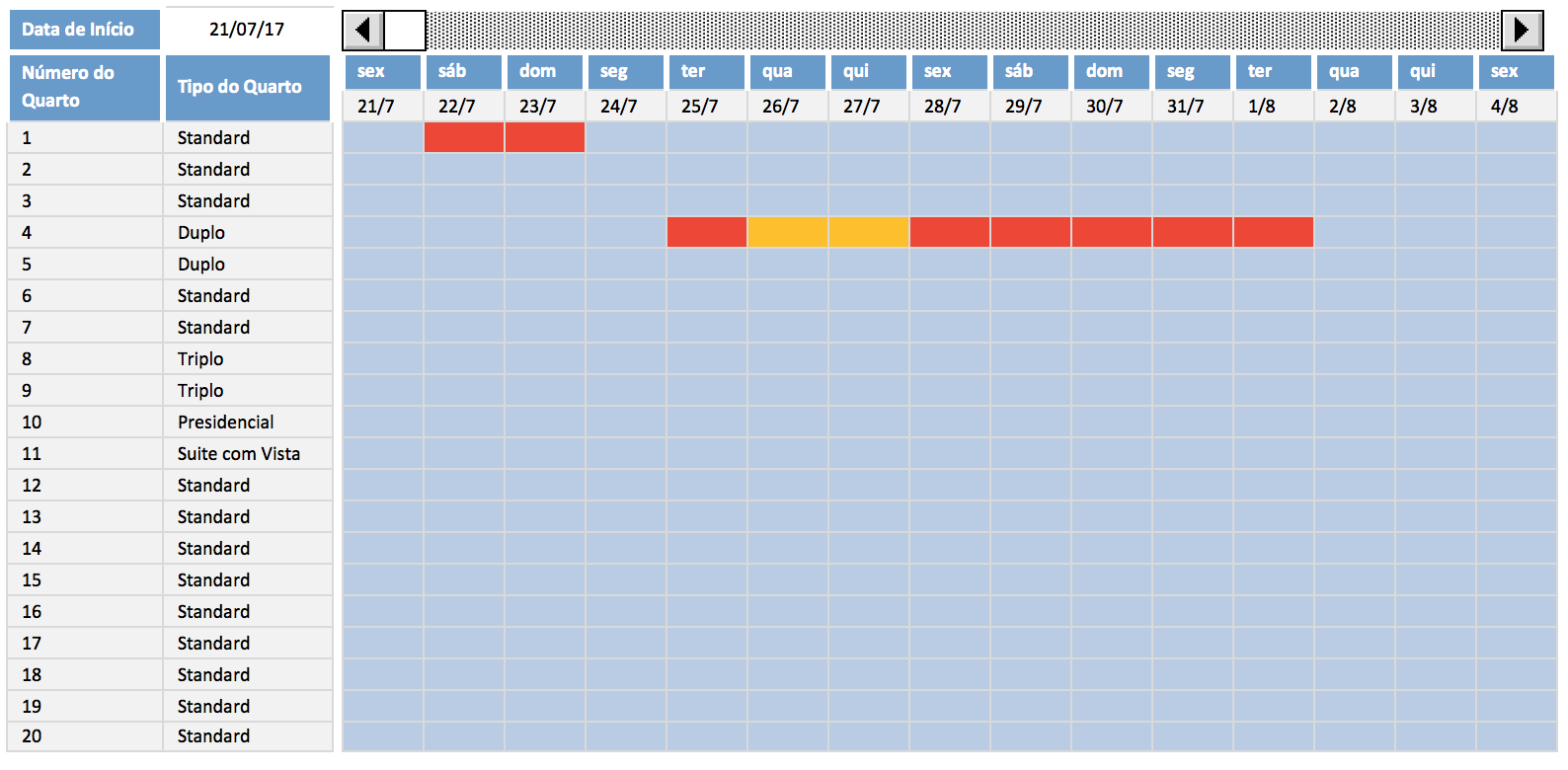 Usando Uma Planilha De Excel Para Controlar As Reservas Do