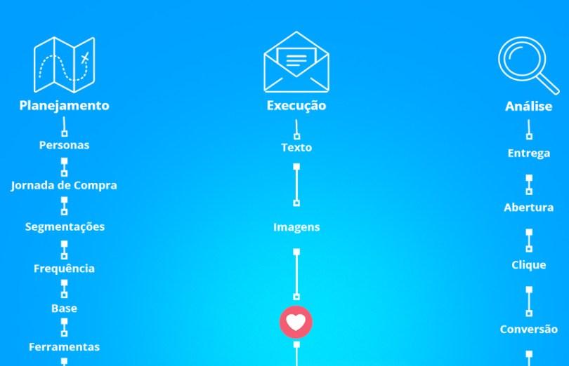06-Plajenamento-de-Email-Marketing-Blog-da-M2BR