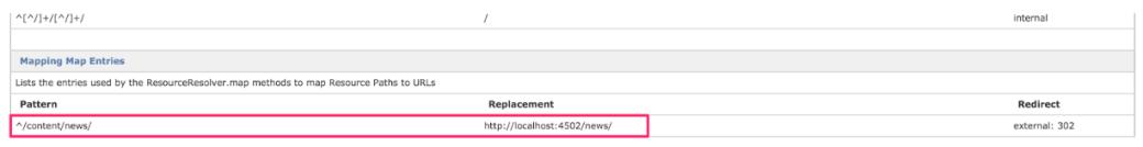 Mapping_URLs_in_AEM_-_Google_Docs_1