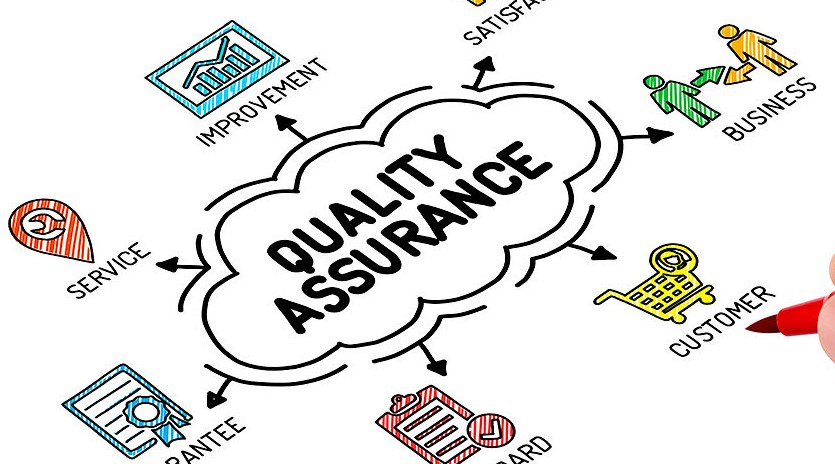 How Quality Assurance Works on Agile Projects in MagmaLabs