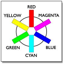 photoshop color wheel