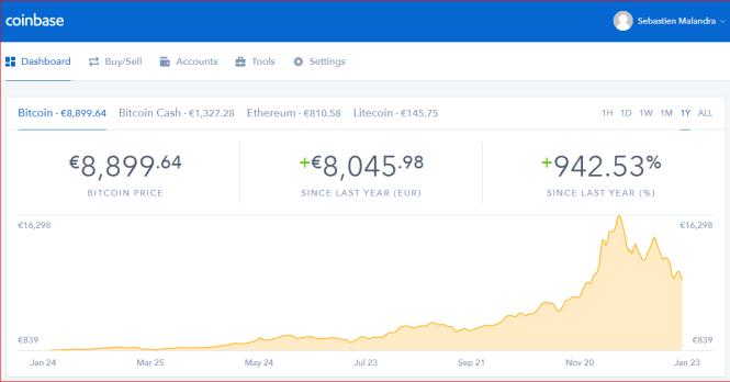 Valeur du bitcoin au 23012018