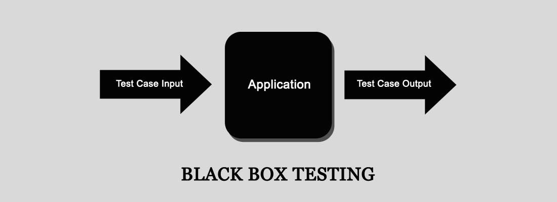 Black Box Testing in software testing
