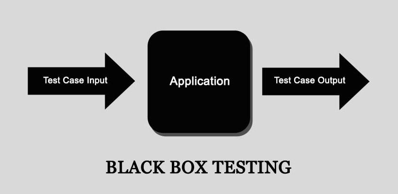 Black Box Testing Design Techniques