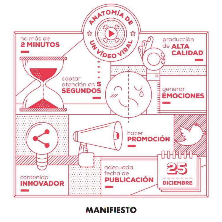manifiesto_post_videoviral_ok