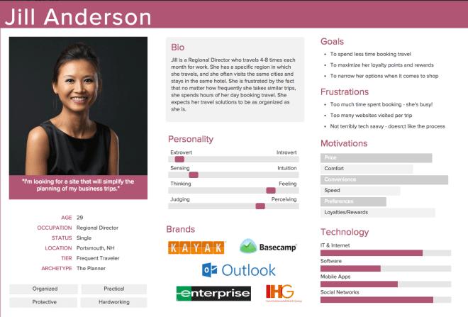 "Persona Generator (Quelle: Screenshot <a href=""http://xtensio.com/user-persona/"">http://xtensio.com/user-persona/</a>)"