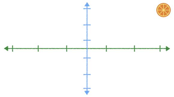 The Magic Quadrantilizer Chart