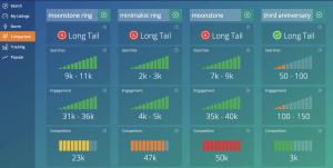 comparison tool results Marmalead