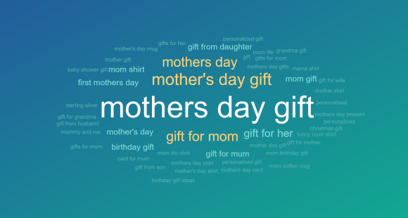 "Etsy Mothers Day marketing should include popular keywords like ""mothers day gift."""