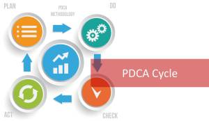 PDCA Cycle: The 4 Gears of Continual Service Improvement
