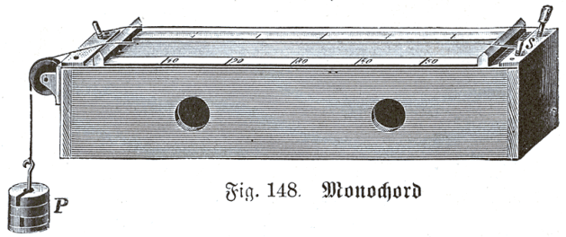 Monochord