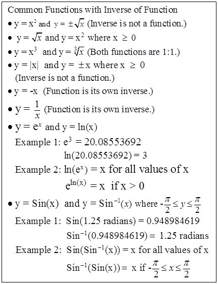 Problem Solving Using The Inverse Of A Relation Math Teachers