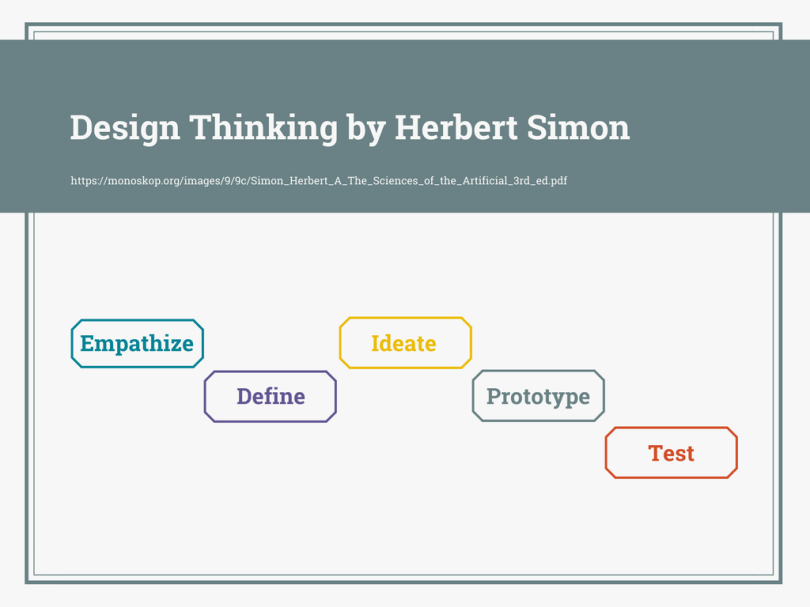 Design Thinking by Hebert Simon