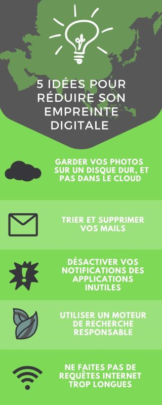 Solution pollution digitale