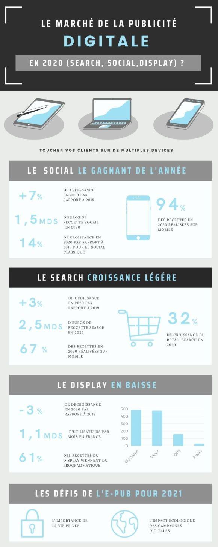 infographie-publicité-digitale