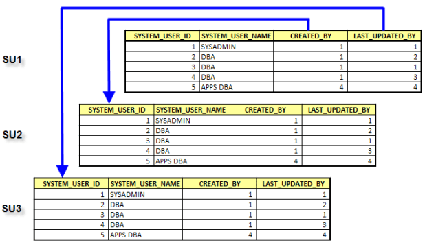 Inner join for 3 tables in mysql - Multiple table join in sql ...