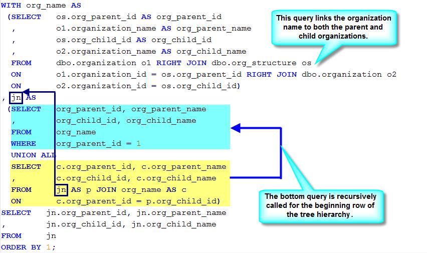 tsql_recursivequery