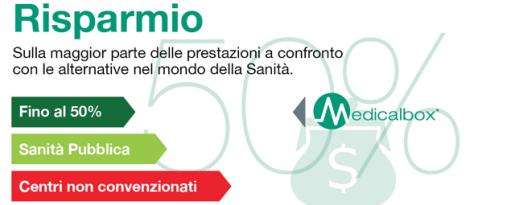 risparmio_medicalbox