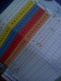 scorekarte_klein