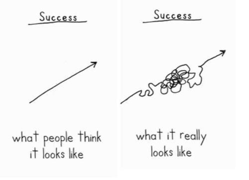 success-what-people-think-it-looks-like-really