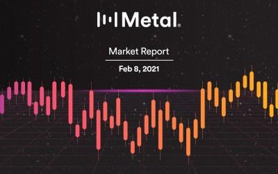 Market Report February 8 2021