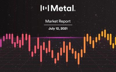 Market Report July 12 2021