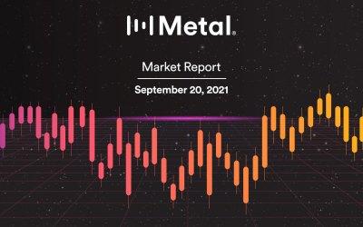 Market Report – September 20, 2021