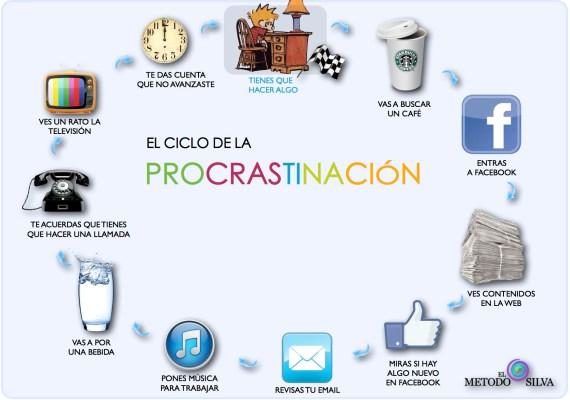 mind control: procrastination