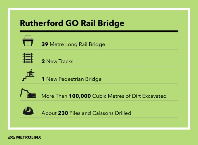 RutherfordGO-Infographic-RailBridge-v3