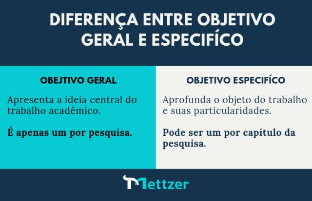 diferença entre objetivo geral e especifíco