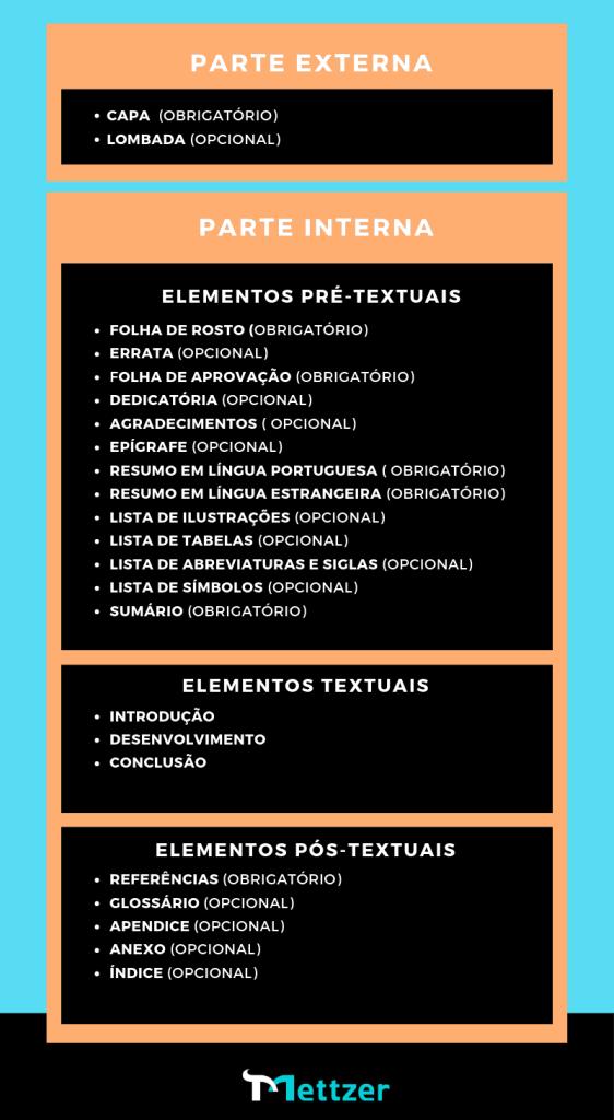 elementos pré-textuais, textuais e pós-textuais