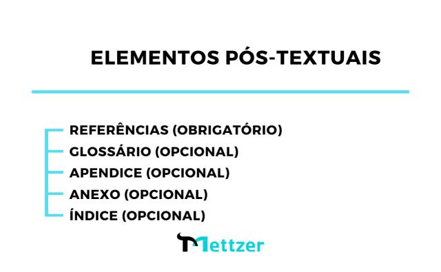 elementos pós-textuais nas normas abnt