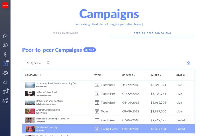 Easily manage your Fundraising Campaigns