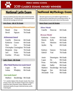 Results 2019 Latin Myth Exams