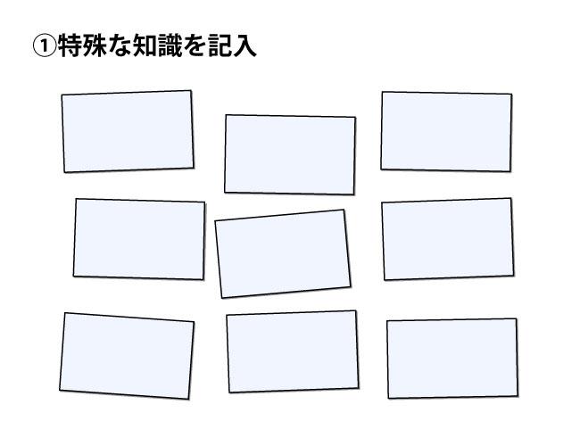 カード索引法①
