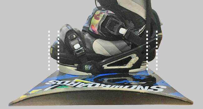 センタリングしてつま先とかかとがバランスよくなったスノーボード