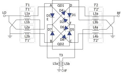 Low Cost, Triple Balanced, LTCC Mixer