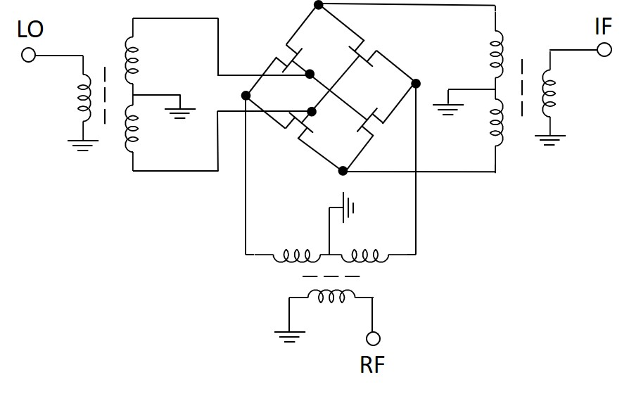 Novel Passive FET Mixers Provide Superior Dynamic Range