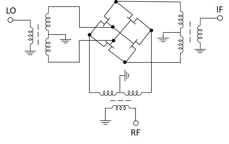Novel Passive FET Mixers Provide Superior Dynamic Range