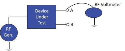 Understanding Power Splitters