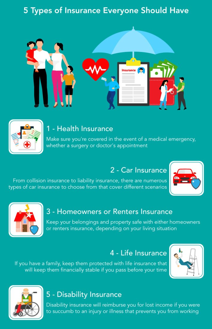 5 Types of Insurance Policies & Coverage - OilGasWorld