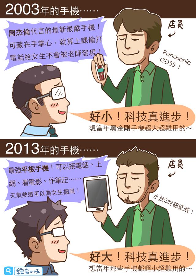 2003:好小!科技真進步!想當年黑金剛手機超大超難用的~2013:好大!科技真進步!想當年那些手機都超小超難用的~